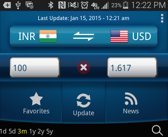 Easy Currency Converter app on my Android