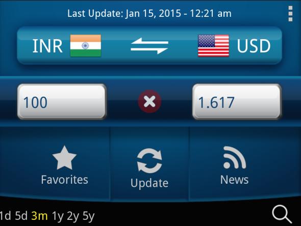 Easy Currency Converter app